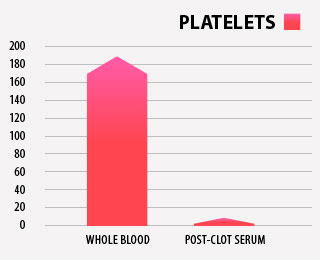 hulaCup_platelet